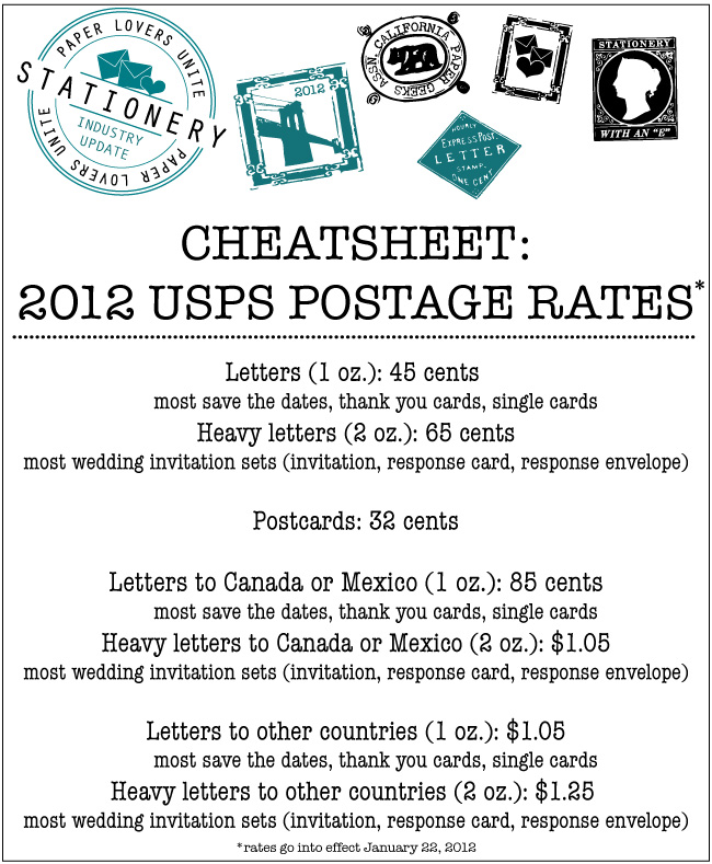 Dallas Wedding Planner, Dallas Event Planner, Dallas Party Planner, 2012 USPS Postage Rates, Postage Increase, Wedding Invitations