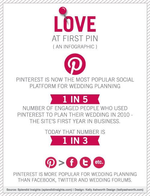 Dallas Wedding Planner Event Party Pinterest Plans